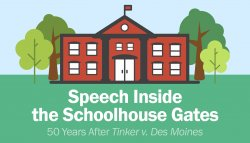 Speech Inside the Schoolhouse Gates: 50 Years After Tinker v. Des Moines