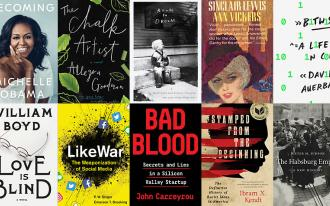 Faculty Reading Lists
